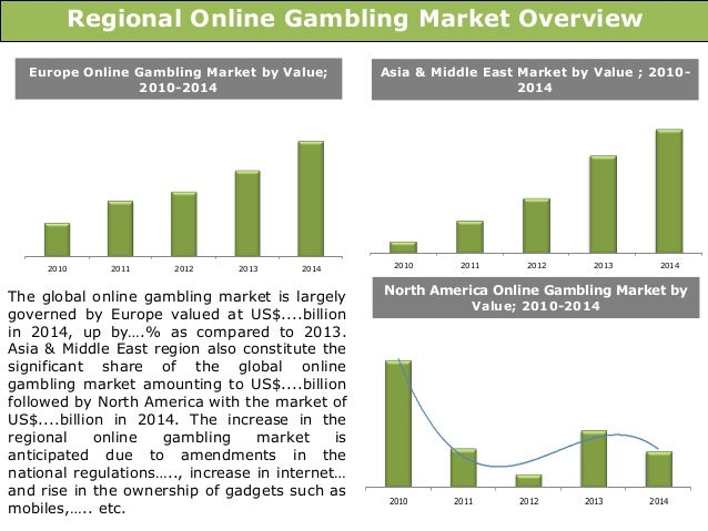 Online gambling market overview roulette wheel at a casino has slowed down to